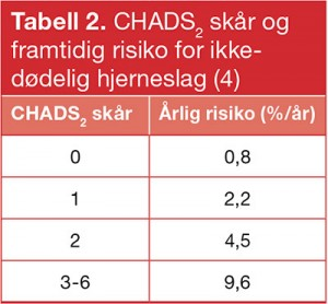 Tabell 2