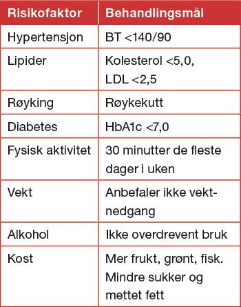 Forslag til risikofaktorintervensjon