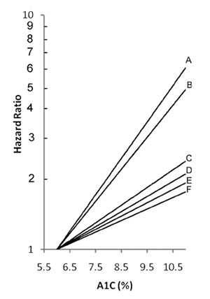 Figur 1.