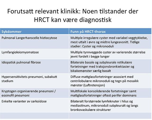 Figur 7: Forutsatt relevant klinikk: Noen tilstander der HRCT kan være diagnostisk.