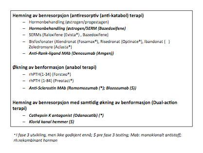 Tabell 1. Etablerte og nye behandlingskonsepter for osteoporose. De nyere modaliteter er fremhevet.
