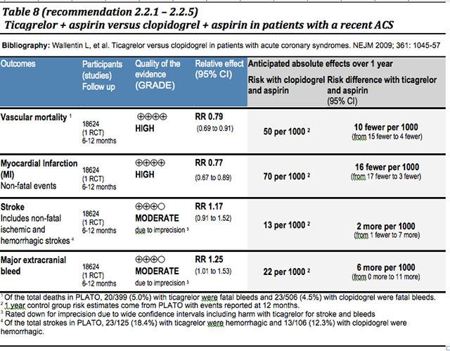 Tabell 2: Eksempel på resultat-tabell (Summary of findings) utviklet i AT9.
