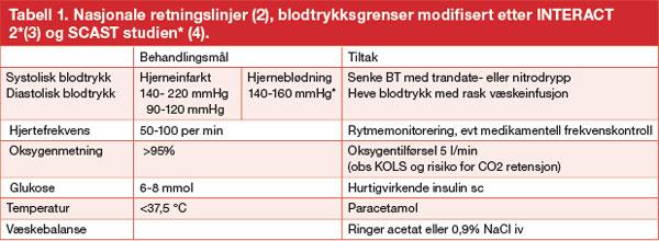 Ellekjaer-tabell
