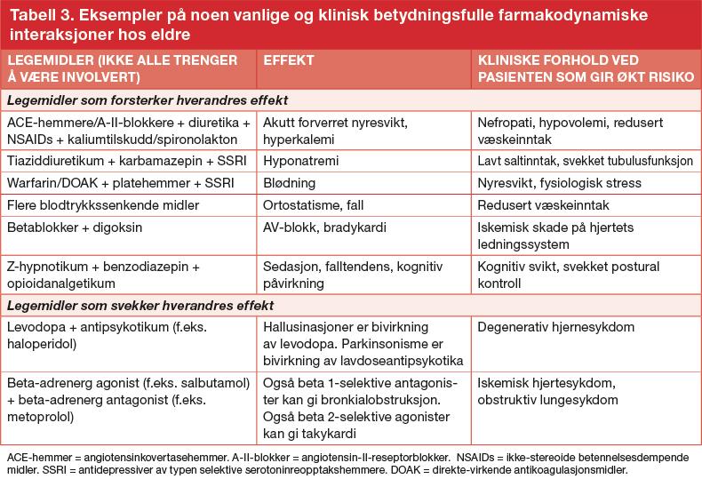 Romskaug_tabell_3