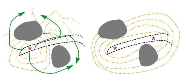 Figur_3