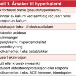 Tabell 1. Eksempler på pasientgrupper som kan være utsatt for utvikling avreernæringssyndrom