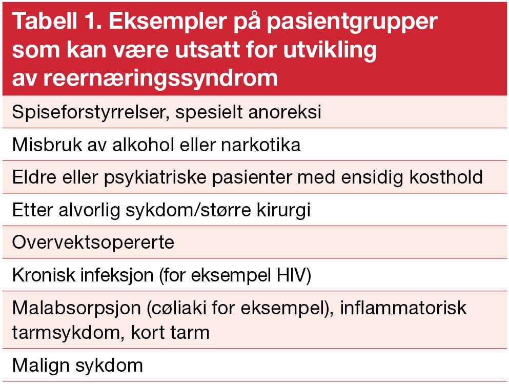 Tabell 1. Eksempler på pasientgrupper som kan være utsatt for utvikling avreernæringssyndrom.