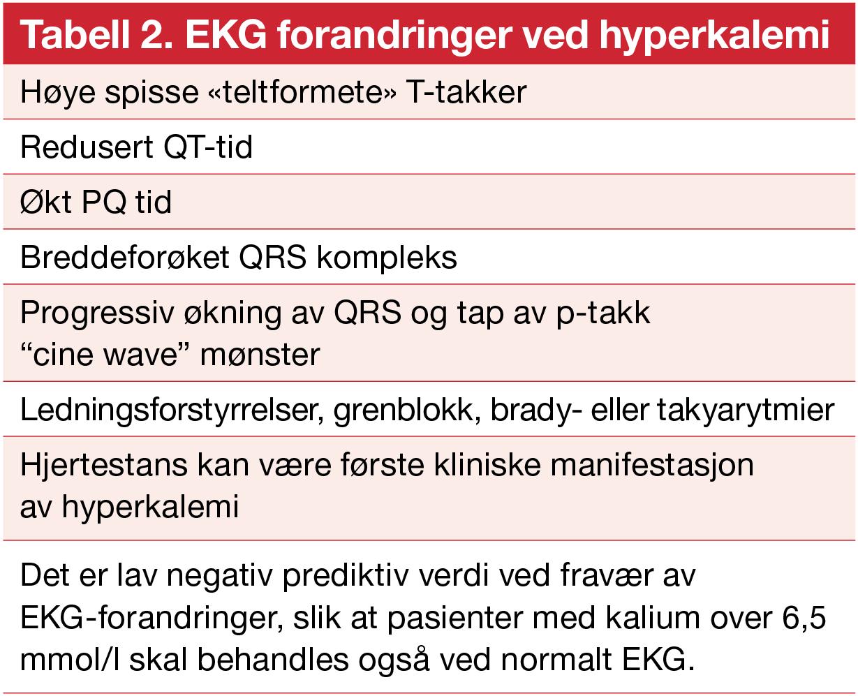 KOSTHOLD VED HØYT BLODTRYKK