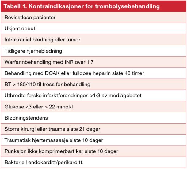 Bevisstløse pasienter Ukjent debut Intrakranial blødning eller tumor Tidligere hjerneblødning Warfarinbehandling med INR over 1.7 Behandling med DOAK eller fulldose heparin siste 48 timer BT > 185/110 til tross for behandling Utbredte ferske infarktforandringer, >1/3 av mediagebetet Glukose <3 eller > 22 mmol/l Blødningstendens Større kirurgi eller traume siste 21 dager Traumatisk hjertemassasje siste 10 dager Punksjon ikke komprimerbart kar siste 10 dager Bakteriell endokarditt/perikarditt.