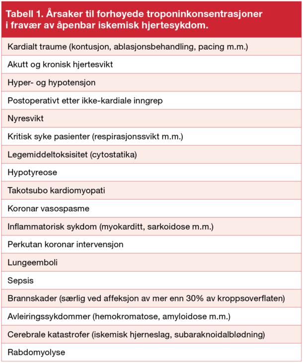 Tabell 1. Årsaker til forhøyede troponinkonsentrasjoner  i fravær av åpenbar iskemisk hjertesykdom.